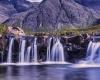 Volksbegehren zum Schutz des Wassers