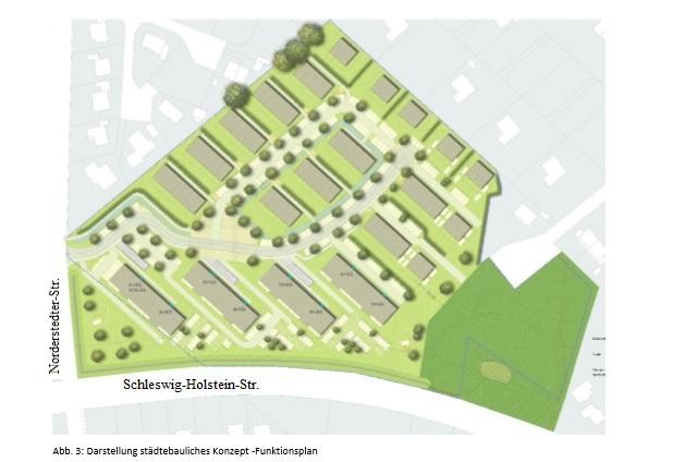 So soll die Bebauung an der Schleswig-Holstein-Straße aussehen. Im Süden Wohnblocks, dann Reihenhäuser, am Rand dann Doppelhäuser